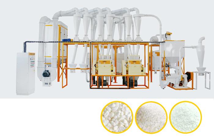 Maize Flour Milling Machine Special for Kenya, Zambia Market