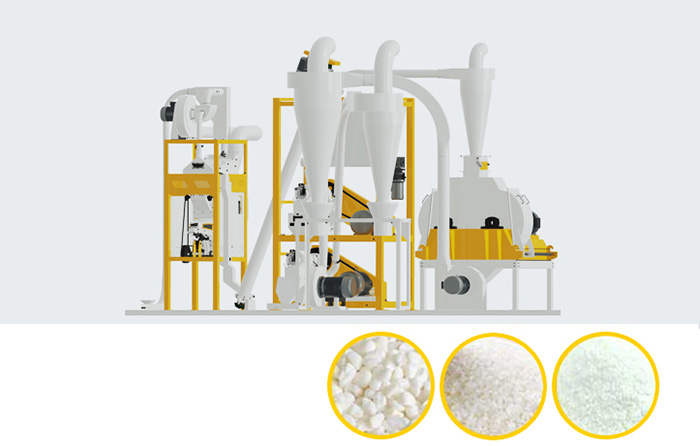 Maize Flour Milling Plant Special for Uganda Market